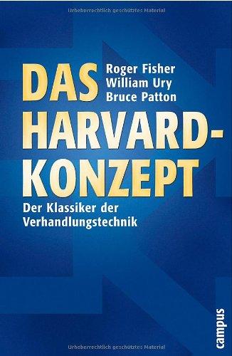 Das Harvard - Konzept