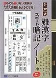 分解式 難漢字スピード暗記ノート