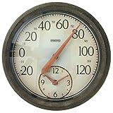 Springfield Precision Instruments 11.5