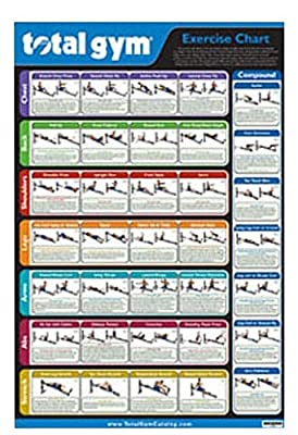 Total Gym Exercise Chart from Total Gym