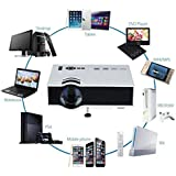 1800lumens 1080P HD LED Mini Home Multimedia Projector HDMI VGA USB SD Play
