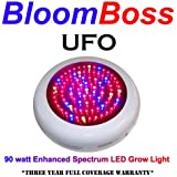 BloomBoss UFO LED Grow Light