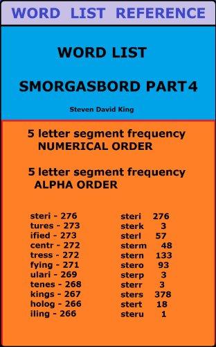Stephen King - Word List Smorgasbord Part4 (English Edition)