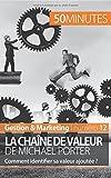 La chaîne de valeur de Michael Porter: Comment identifier sa valeur ajoutée ?