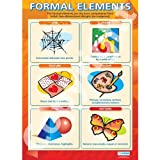 Elements Art Educational Wall ChartPoster in laminated paper A1 850mm x 594mm