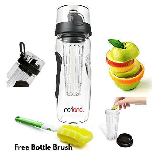 Infuser Water Bottle- by Norland - Large 32 oz. Fruit Infusion, Yoga,Sport and Detox Bottle (Black) (1 Gallon Milk Pitcher With Lid compare prices)