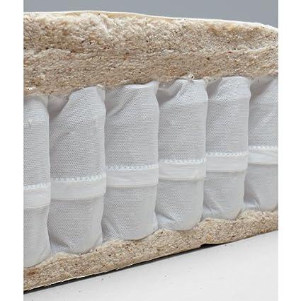 Innovation Schlafsofa Rollo Textil olivgrun Spring Matratze