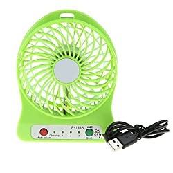 ChiTronic 3.5 Inch Vanes 2200mAh Rechargeable Mini Desktop Fan with High Velocity Battery USB Powered LED Light for Home Office Outdoors Yellow Green