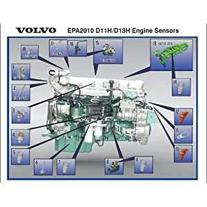 1998 Volvo S70 Engine Coolant Temperature Sensor likewise Temp Sensor Location Volvo besides 2000 Pontiac Grand Prix Temp Gauge Sensor Wiring Diagram moreover 2001 Volvo S80 Radio Wiring Diagram further Volvo S60 Oil Filter Location. on 2001 volvo s40 temperature sensor location