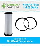 Dirt Devil (F1, Style 4/5) Kit Includes 1 Washable HEPA Filter and 2 Vacuum Belts; Compare To Dirt Devil Part #3JC0280000, 1540310001, 3720310001, 1LU0310X00, 3860140600; Designed & Engineered By Crucial Vacuum