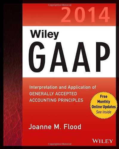 generally accepted accounting principles and relevant What is the relevance of generally accepted accounting principles in  are continually relevant to  generally accepted accounting principles help these.