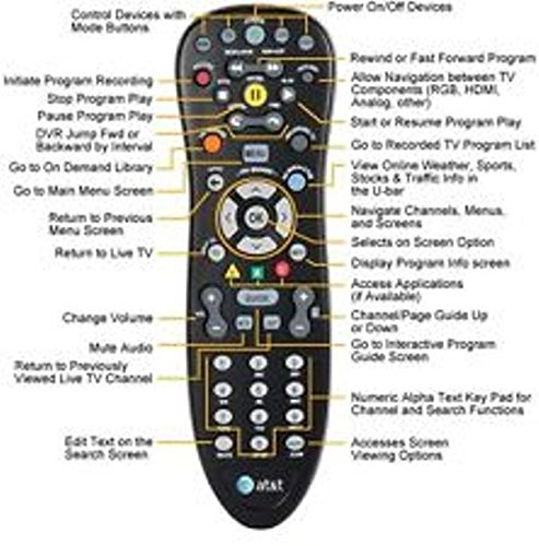 Black AT&T Uverse UNIVERSAL STANDARD TV Multi-Functional REMOTE CONTROL (Att Universal Remote compare prices)