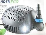 Osaga 20000 ECO Teich- und Bachlaufpumpe, 20000l/h