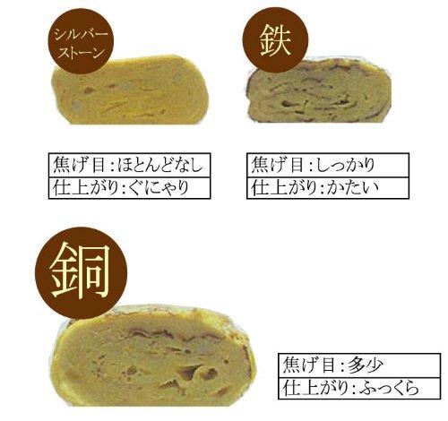 Asahi Cne117 Egg Pan Tamagoyaki Professinal Model, Wooden Lid 18cm Copper