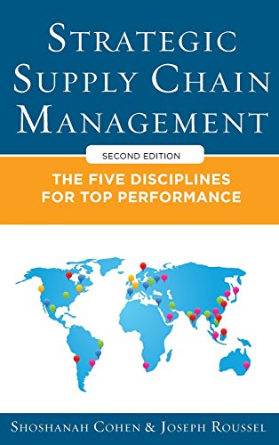 A Brief History of Modern Supply Chain Management and Best Practices