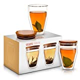 Eparé Insulated Coffee Cups Set w/Lid (10 oz, 300 ml) – Double Wall Tumbler Glass Cup – Mug for Drinking Tea, Latte, Espresso, Juice, or Water – 2 Glasses