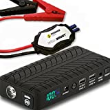 Rugged Geek RG1000 Safety - NEW 1000A Portable Lithium Booster Pack Jump Starter and Power Supply with LCD Display. NEW!