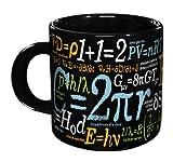 数学の定石 Math
