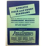 Athletic Field and Court Diagrams: How to Arrange League Schedules, Tournament Brackets, Men's and Women's Weight...