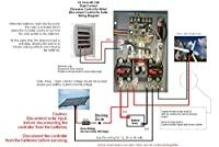 HVA Charge Controller for Wind Turbine G...