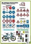 Verkehrszeichen f�r Fu�g�nger und Rad...
