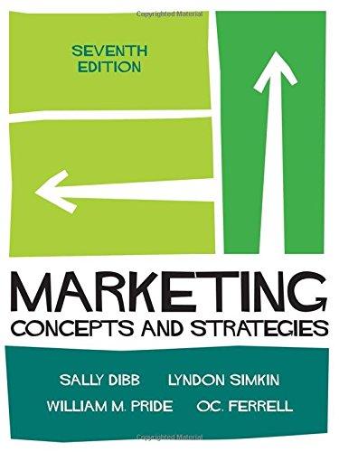 marketing cocepts