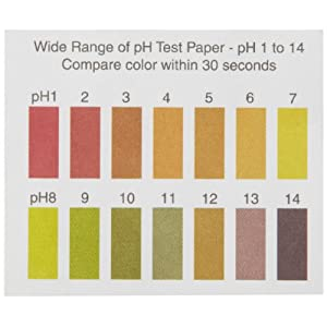 Ph paper colors scale