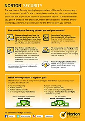 Norton Security (For 5 Devices) for Students [Download]