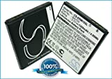 Battery2go Rechargeable Battery 1000mAh For Sony-Ericsson MT28, Xperia Miro, Xperia Tipo Dual, Xperia SX, Tapioca SS