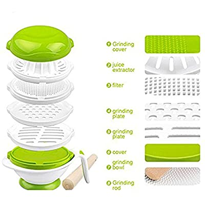 SKK BABY 8-Piece Homemade Mash Food Processor Set BPA Free White by Hogo that we recomend personally.