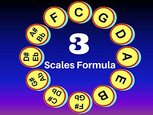 circle-of-5ths-3-scale-formula-for-b-key-2-white-keys-5-black-keys