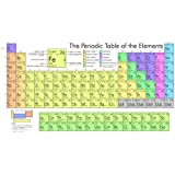 Periodic Table of the Elements poster 43 inch x 24 inch / 24 inch x 13 inch