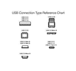 AmazonBasics USB 2.0 Active Extension Cable Type A-Male to A-Female - 32 Feet (9.75 Meters)