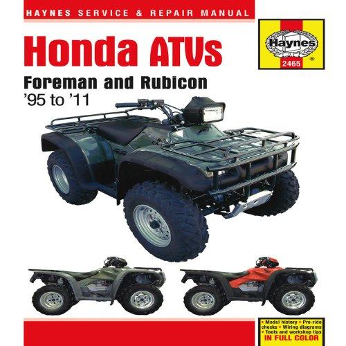 Honda ATVs: Foreman and Rubicon '95 to '11 (Haynes Service & Repair Manual) PDF