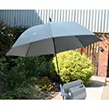 Be-Active 8-rib Sun Shade - simply clamp on to your lounge chair