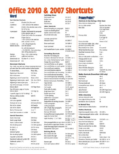 Office 2010 & 2007 Shortcuts Quick Reference Guide (Cheat Sheet Of Keyboard Shortcuts- Laminated Card)