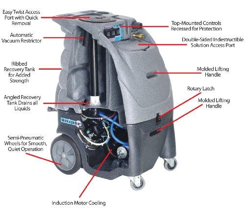 Sandia 80 2500 dual 2 stage vacuum motor sniper commercial for Carpet extractor vacuum motor