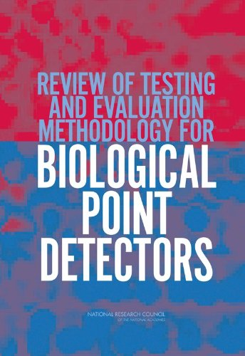 Review of Testing and Evaluation Methodology for Biological Point Detectors:: Abbreviated Summary