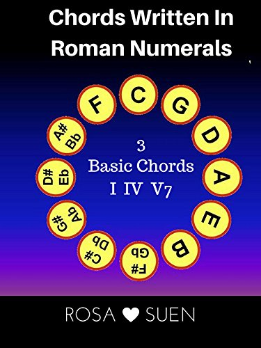 Magic Circle Tip # 4:  Circle Uses Roman Numerals to signify Chords - I IV V7