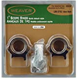 Weaver Detachable 1-Inch Low Top Mount Rings