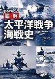 まるわかり 図解太平洋戦争海戦史 (ワニ文庫)