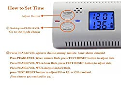 SKONDA Stand Alone Carbon Monoxide Detector with Clock,Voice Warning,Digital LCD Display and Battery-Operated (Battery Included) from SKONDA