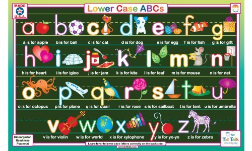 Lowercase ABC Placemat