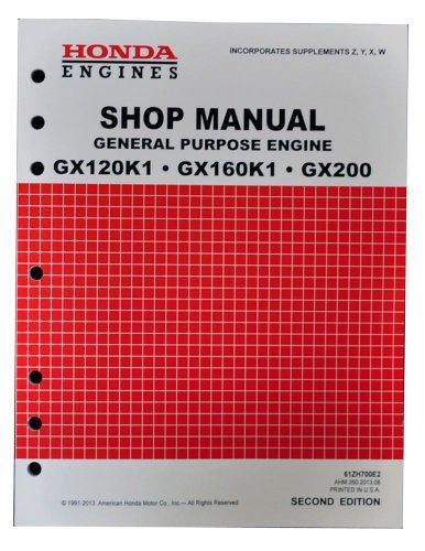 honda gx200 repair manual pdf