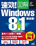 ����!�}�� Windows 8.1������ (���U!�}���V���[�Y)