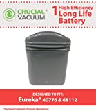 1 Eureka 60776 & 39150 Battery; Fits Eureka 96 Series Vacuum; Compare to Part # 60776 & 39150; Designed & Engineered by Crucial Vacuum