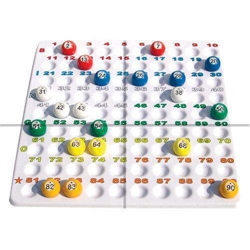 Le panneau de contrôle Bingo pour 22mm Balls