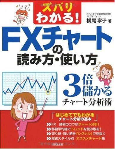 ズバリわかる!FXチャートの読み方・使い方―3倍儲かるチャート分析術