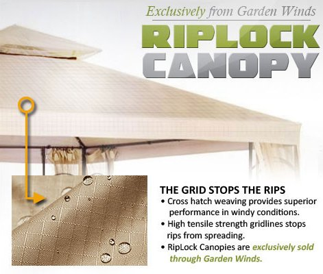 OPEN BOX Universal 10' x 10' Two-Tiered Replacement Gazebo Canopy and Netting Set - RipLock - Beige