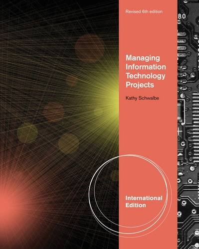 Managing Information Technology Project